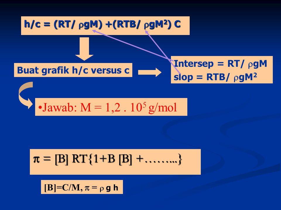 Jawab: M = 1,2 . 105 g/mol  = [B] RT{1+B [B] +……...}